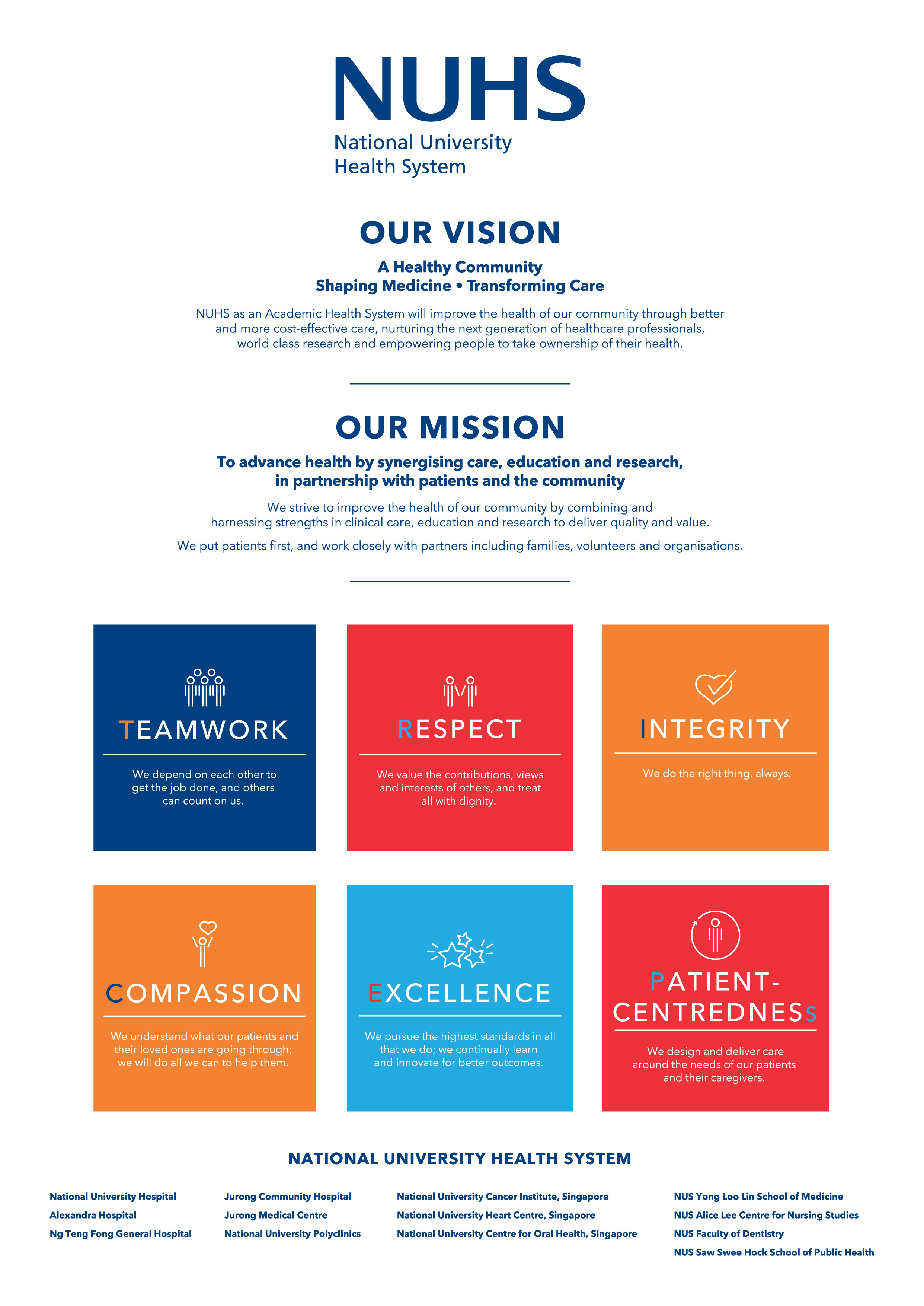 Our Vision, Mission & Values - NUH | National University