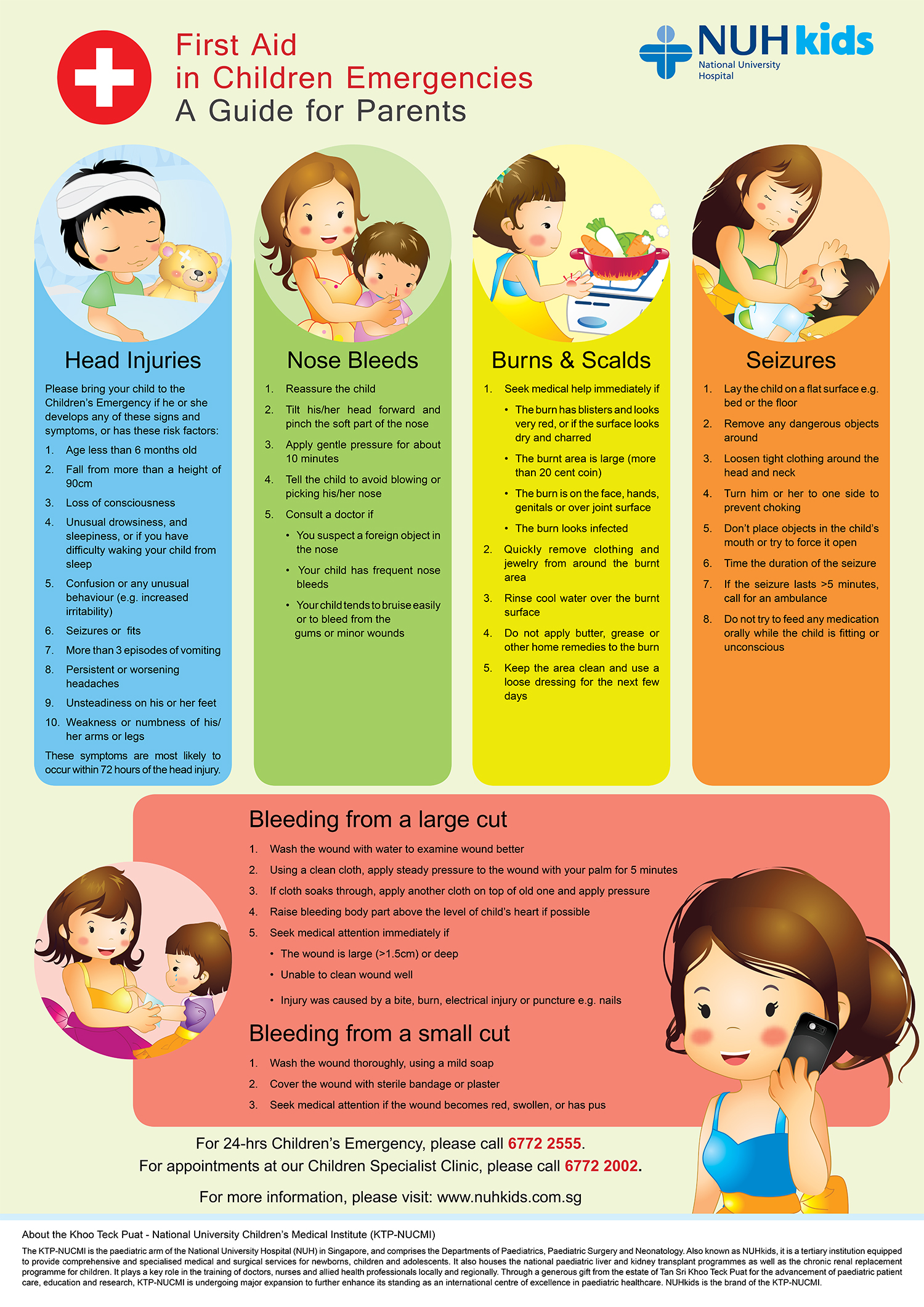 Health Tips and Useful Information